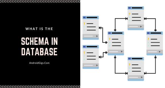 what is schema in database